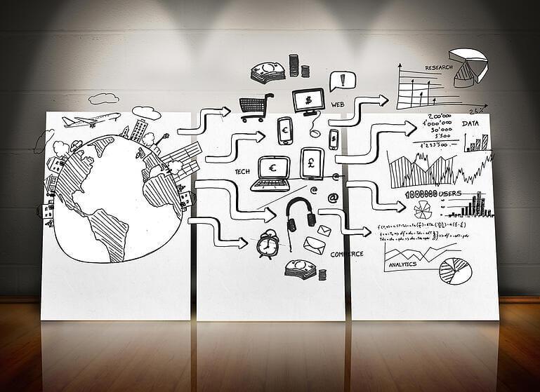 Placas com complexo Inbound Marketing